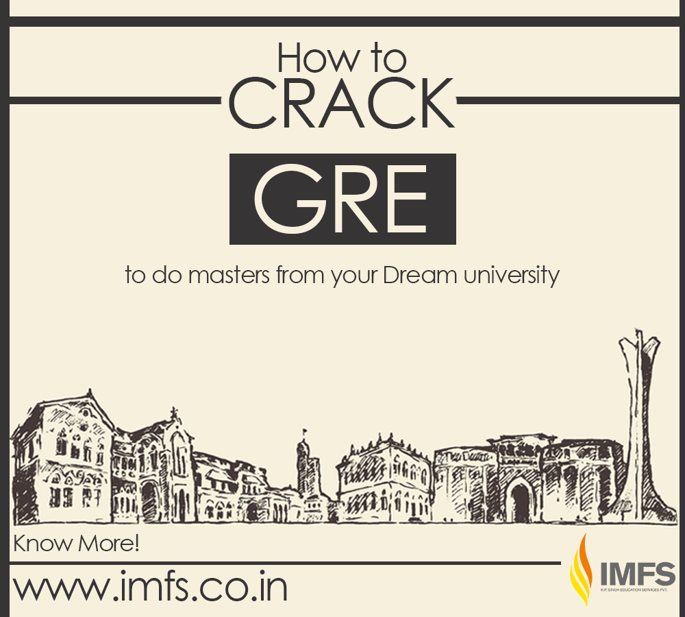 GRE Classes in Dadar
